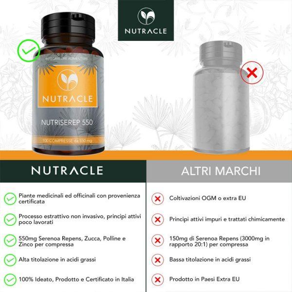 Nutri-Serep 550 - 100 compresse da 550 mg