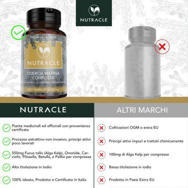 Quercia Marina Composta - 100 compresse da 550 mg