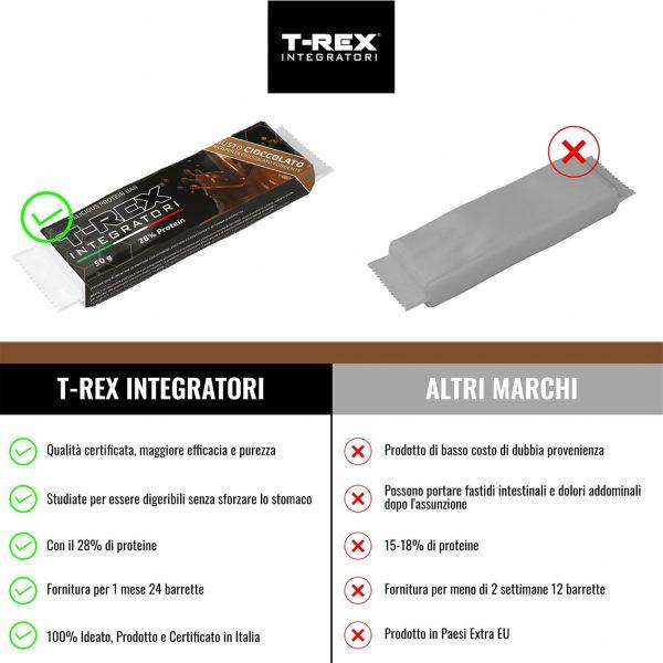T-Rex Protein Bar - 24 barrette proteiche 28% da 50g al Cioccolato
